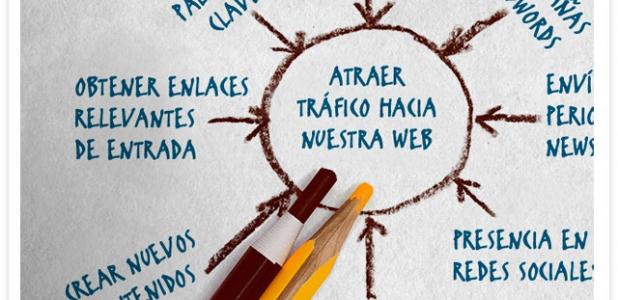 Posicionamiento web - Nuevo servicio de posicionamiento web.